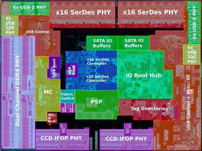 Воссозданы «карты» кристаллов ввода-вывода процессоров AMD Matisse и Rome
