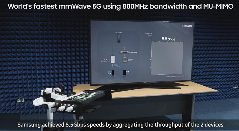 Компания Samsung показала возможности технологии 5G mmWave по части скорости передачи данных
