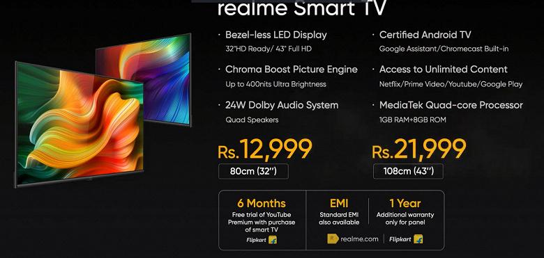 Представлены очень дешевые умные телевизоры Realme Smart TV