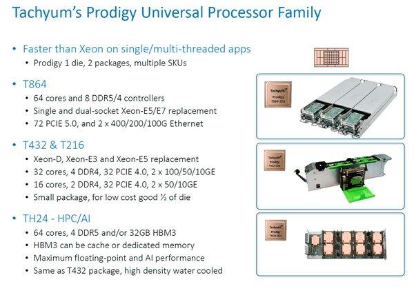 128 ядер, 12-канальный контроллер DDR5, поддержка PCIe 5.0 и 7 нм. Представлен «первый в мире универсальный процессор»