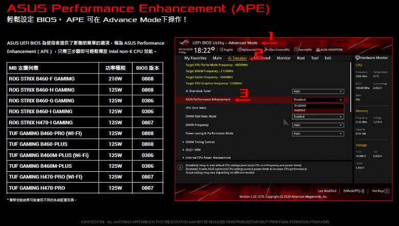 Asus и MSI тоже решили дать пользователям возможность разгонять неразгоняемые процессоры Intel