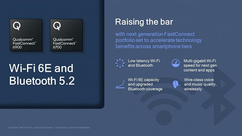 Компания Qualcomm представила беспроводные решения с поддержкой Wi-Fi 6E и Bluetooth 5.2