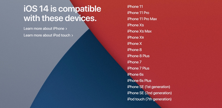 Стал доступен список моделей iPhone, поддерживающих новую iOS 14