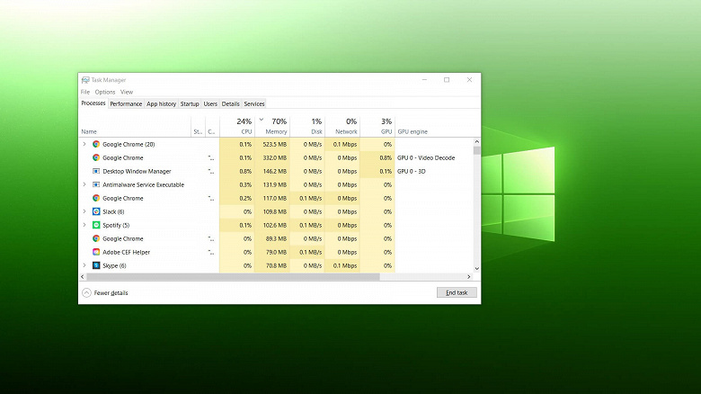 Менее прожорливый Google Chrome уже доступен для Windows 10