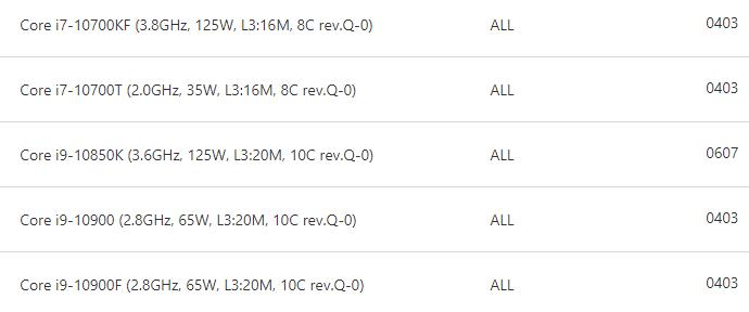 Asus и ASRock подтвердили, что платы на чипсете Z490 будут поддерживать процессор Intel Core i9-10850K