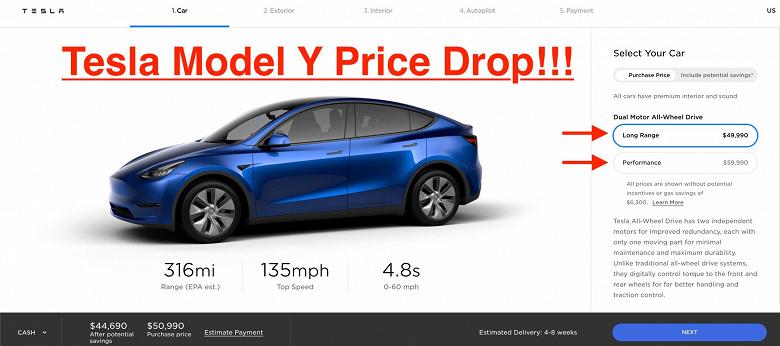 Кроссовер Tesla Model Y подешевел
