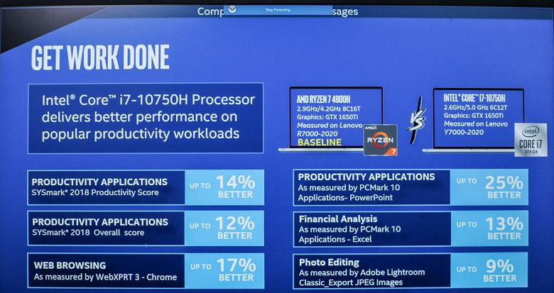 Intel пытается доказать, что её шестиядерный Core i7-10750H мощнее, чем восьмиядерный Ryzen 7 4800H