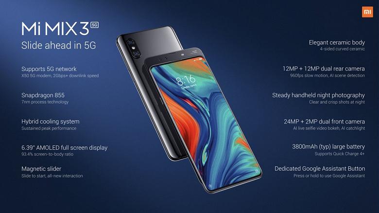 Выбитая со скандалом MIUI 12 для Xiaomi Mi Mix 3 5G лишила смартфон главной особенности
