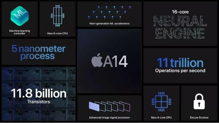 Представлен iPad Air 4 — c дизайном iPad Pro, портом USB-C, поддержкой быстрой зарядки и боковым сканером отпечатков