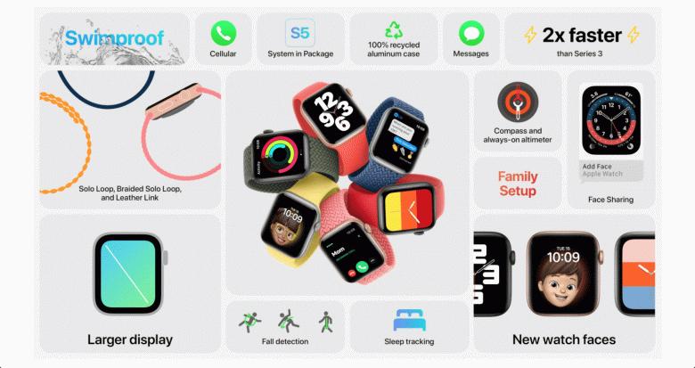 Представлены «доступные» умные часы Apple Watch SE