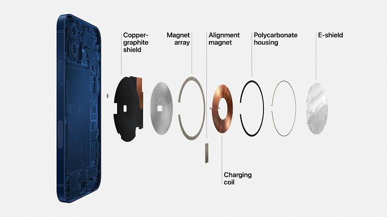 Представлен iPhone 12 mini – самый дешевый и самый компактный смартфон линейки
