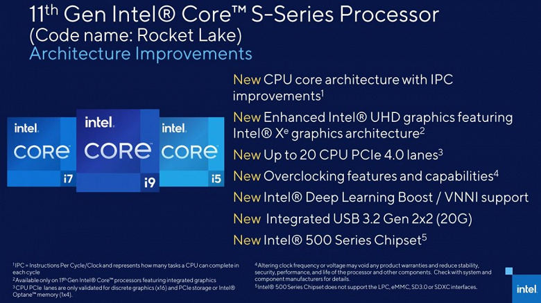 Настольные процессоры Intel Rocket Lake будут основаны на уже устаревшей архитектуре