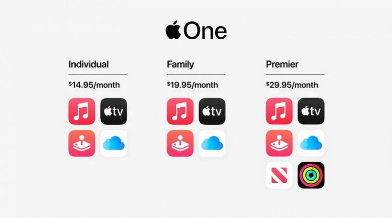 Apple One запускается сегодня по всему миру, в России — в урезанном виде