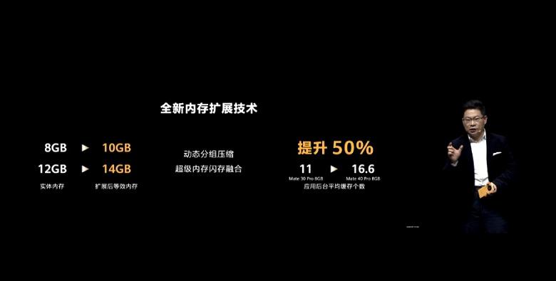 8 ГБ ОЗУ в Huawei Mate 40 работают как 10 ГБ, а 12 ГБ превращаются в 14 ГБ