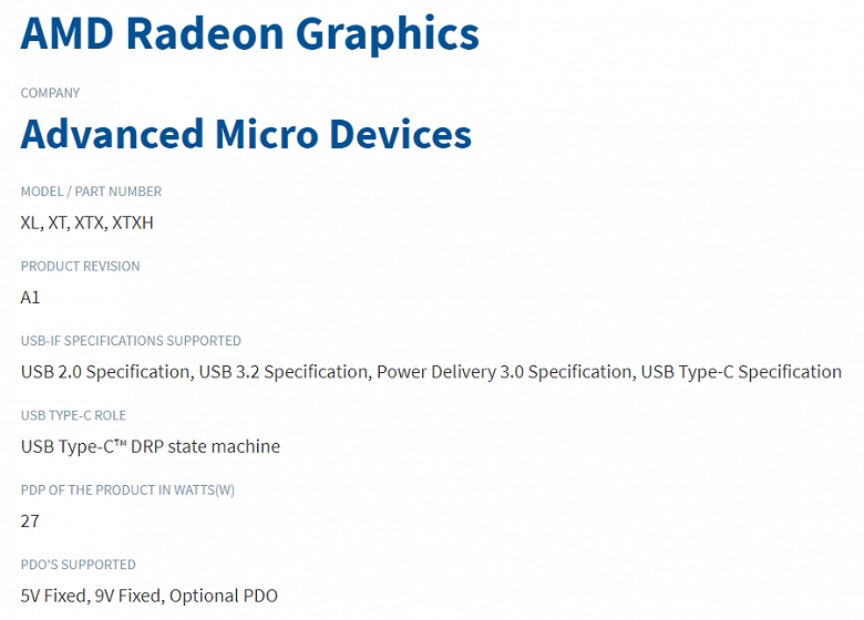 Новые видеокарты AMD на подходе. В Сети появились названия новых GPU компании