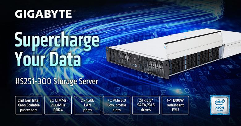 Сервер хранения Gigabyte S251-3O0 вмещает 24 накопителя типоразмера 3,5 дюйма