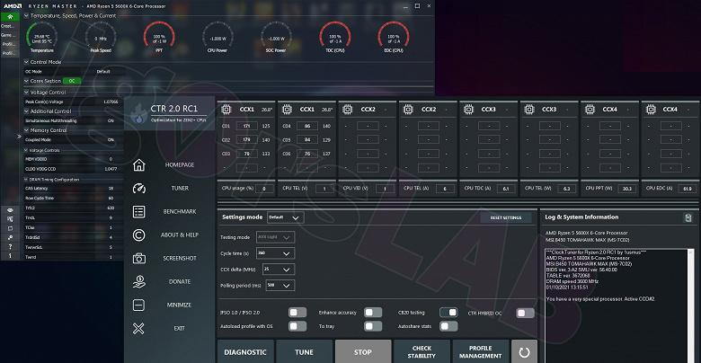 300-долларовый Ryzen 5 5600X можно будет превратить в 12-ядерный Ryzen 9 5900X? Появились надежды на разблокировку новых CPU AMD