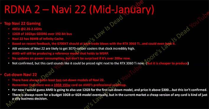 AMD Radeon RX 6700 XT уничтожит GeForce RTX 3060 и даже может обойти по производительности RTX 3060 Ti