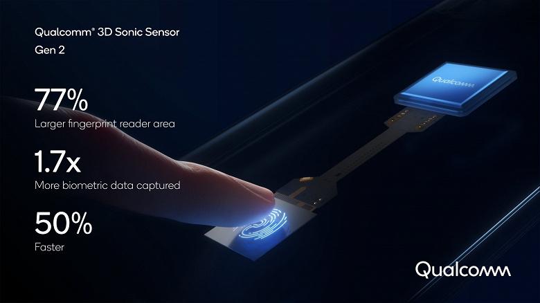 Представлен новейший сканер отпечатков пальцев Qualcomm 3D Sonic Sensor Gen 2