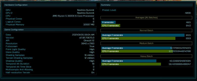 Таинственная парочка AMD. Графический процессор NashiraSummit засветился в Сети