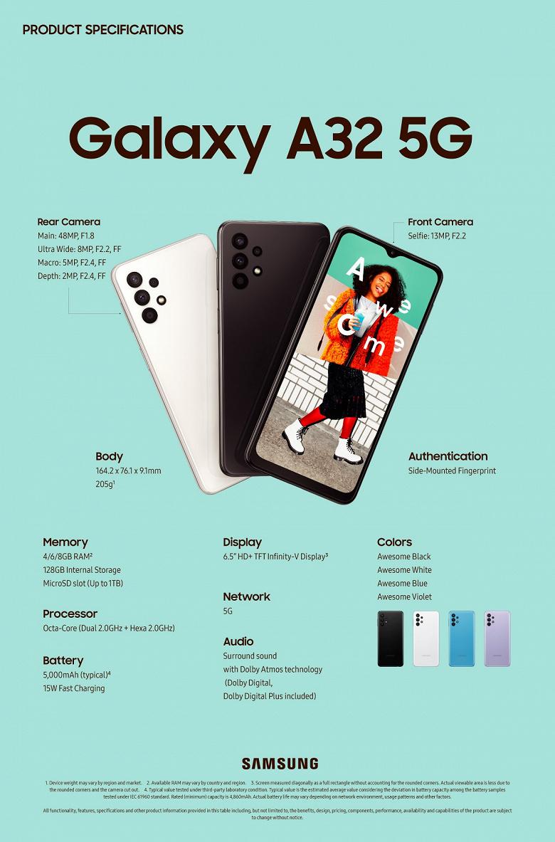 Представлен знаковый смартфон Samsung. Galaxy A32 является самым доступным 5G-смартфоном производителя