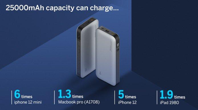 Представлен первый в мире 210-ваттный внешний аккумулятор ёмкостью 25 000 мА•ч