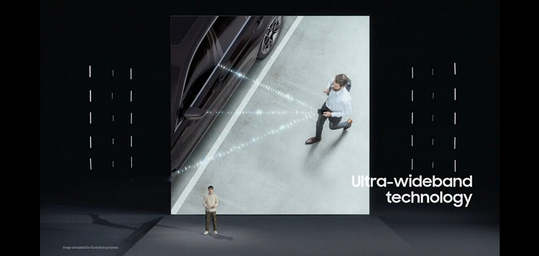 Владельцам Samsung Galaxy S21 не нужны ключи для машины