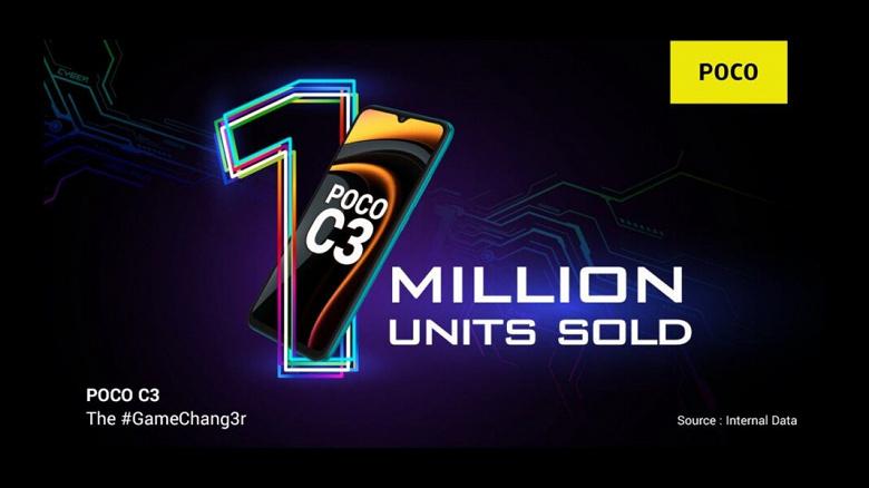 Новая победа Poco. Продажи Poco C3 превысили 1 млн смартфонов