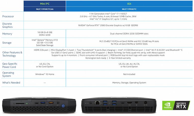 Настоящий геймерский мини-ПК Intel NUC 11, но с не самой свежей видеокартой. Представлен NUC 11Enthusiast