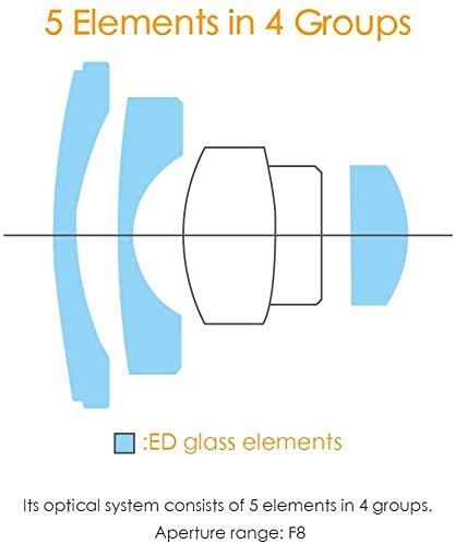 Объектив Pergear 10mm f/8 формата APS-C предназначен для беззеркальных камер