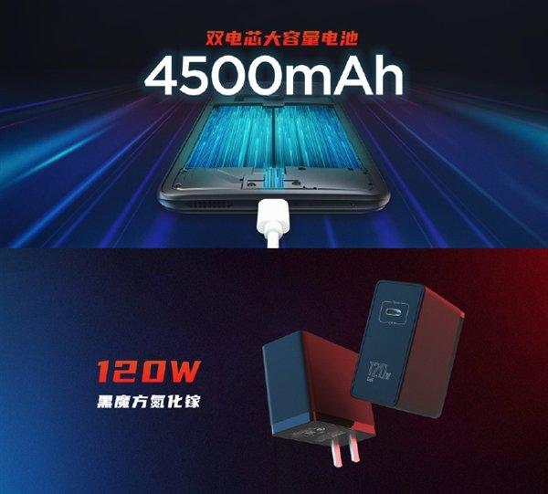 450 мА•ч в минуту: так быстро заряжается новый смартфон Red Magic 6