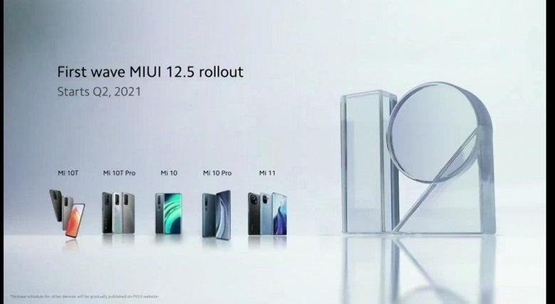 Xiaomi представила глобальную MIUI 12.5: системные приложения можно удалять