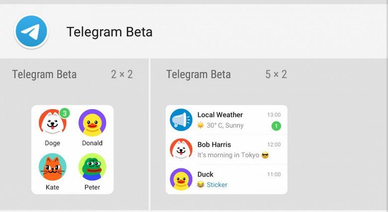В Telegram грядут виджеты как для Android, так и iPhone