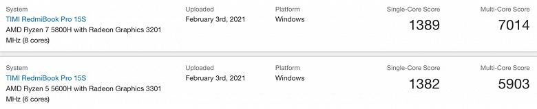 Процессоры Intel Core 11 (Tiger Lake-H35) хороши, но Ryzen 5000 лучше. Ноутбуки RedmiBook Pro переводят на APU Ryzen