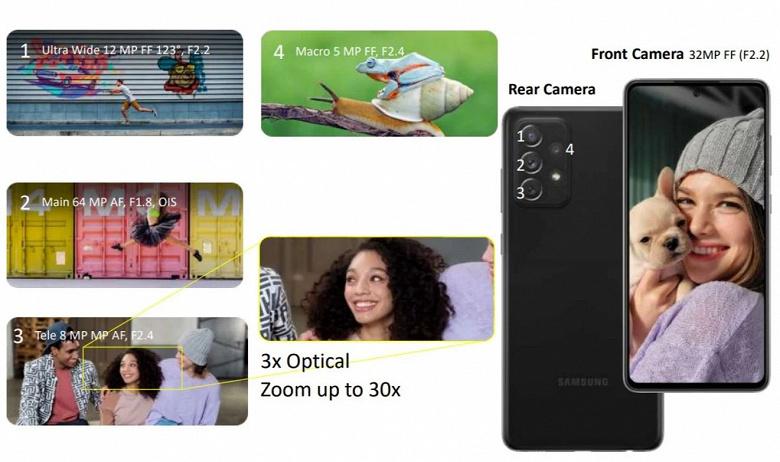 Водонепроницаемые Samsung Galaxy A52 и Galaxy A72 выходят 17 марта