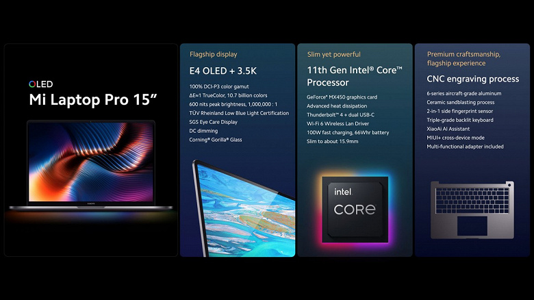 Представлен флагманский ноутбук Xiaomi Mi Laptop Pro с OLED-дисплеем E4 и Gorilla Glass