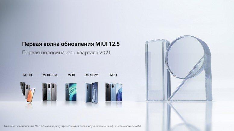 Xiaomi назвала участников глобального тестирования MIUI 12.5