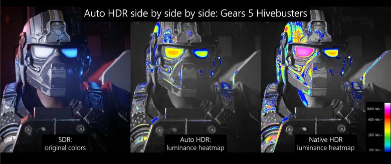 Функция Auto HDR, которая есть на новых Xbox, но которой нет на PlayStation 5, теперь доступна и на ПК