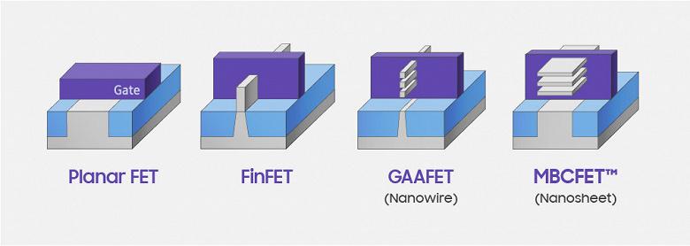 Компания Samsung представила 3-нанометровый кристалл SRAM плотностью 256 Гбит