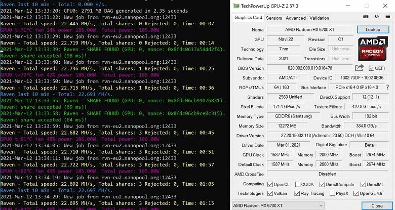 AMD Radeon RX 6700 XT добывает Ethereum медленнее, чем RX 5700 XT
