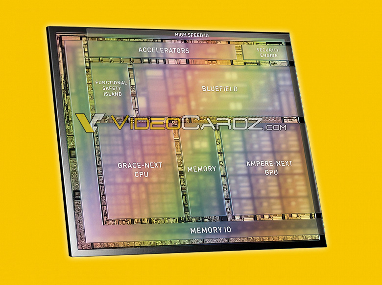 Эта платформа Nvidia будет основой будущих автомобилей. Компания готовит SoC Atlan