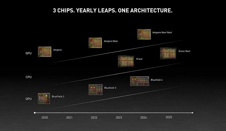Какие видеокарты придут на смену GeForce Ampere и когда это произойдёт. Nvidia показала свежую дорожную карту