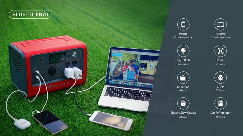 Представлен недорогой портативный аккумулятор для целого дома Bluetti EB70