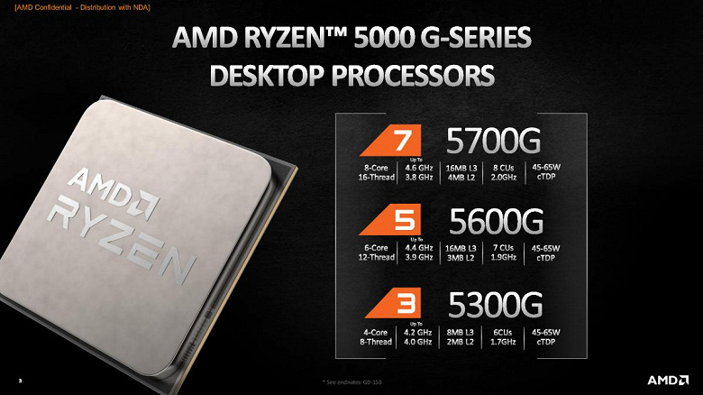 AMD наконец-то представила настольные гибридные процессоры Ryzen 5000G, но купить их снова так просто не выйдет
