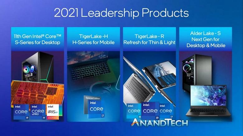 Intel подтвердила процессоры Tiger Lake-R для тонких и легких ноутбуков, они должны выйти уже в этом году