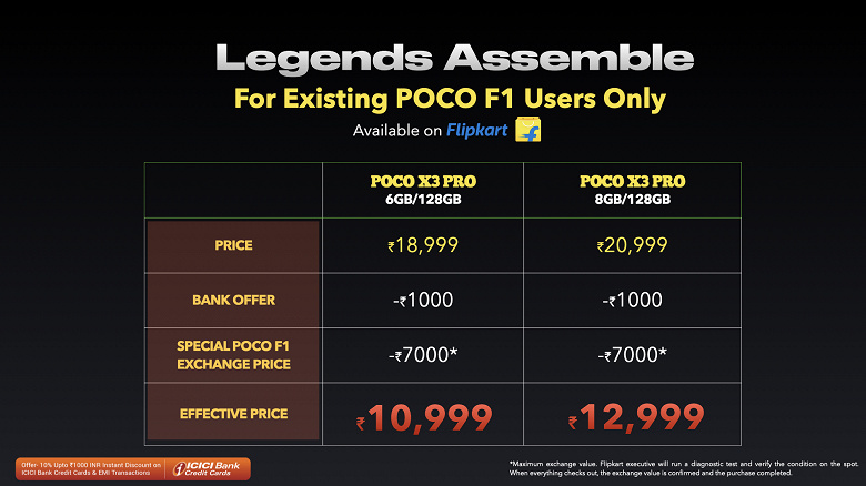 Snapdragon 860, 120 Гц, 48 Мп, 5160 мА·ч за $150 вместо $260. Бренд Poco сделал шикарное предложение пользователям Pocophone F1 в Индии