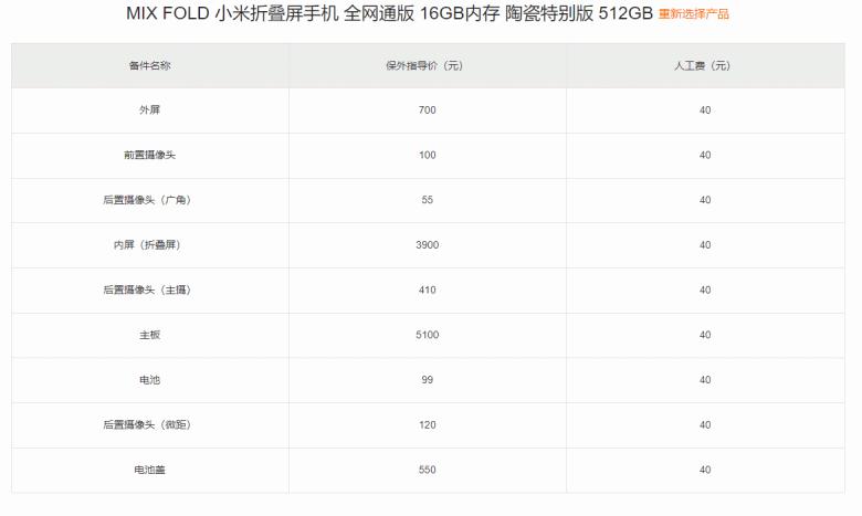 Материнская плата Xiaomi Mi Mix Fold стоит дороже, чем целый Mi 11 Pro. Объявлена стоимость ремонта флагманского смартфона Xiaomi со складным экраном