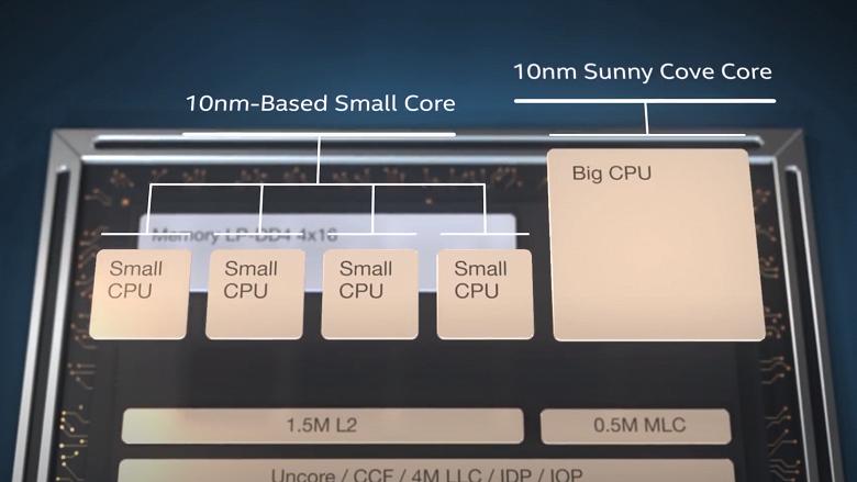 Наконец-то стало известно, когда выйдут совершенно новые процессоры Intel