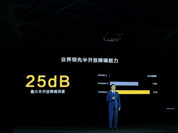 Активне шумозаглушення, 22 години автономної роботи, бездротова зарядка і підвищений комфорт носіння.  Представлені бездротові навушники Huawei FreeBuds 4