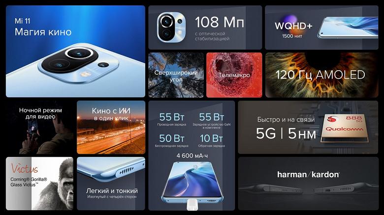 108 Мп и Snapdragon 888: стартовали продажи флагманского смартфона Xiaomi Mi 11 в России